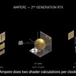NVidia Ampere: attention à la hype, il est urgent d'attendre et voici pourquoi