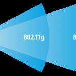 Le 802.11n, le sauveur des réseaux métropolitains ?